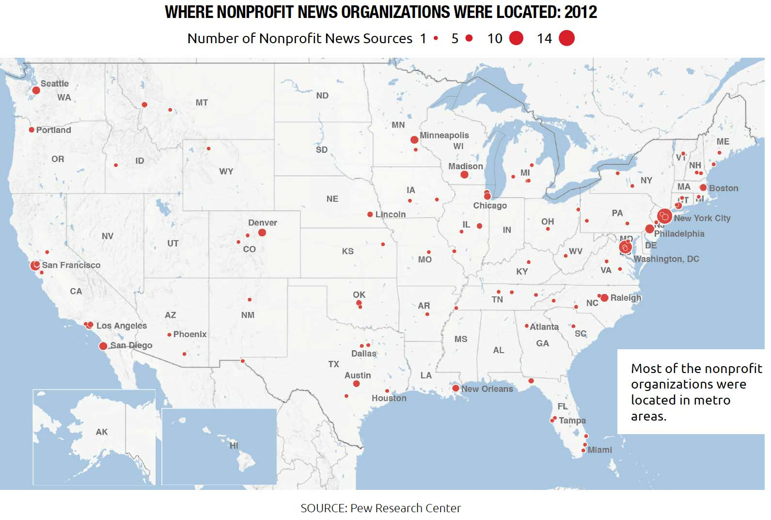 The Emerging Threat of News Deserts, 2012 Nonprofit News organization U.S. Sources